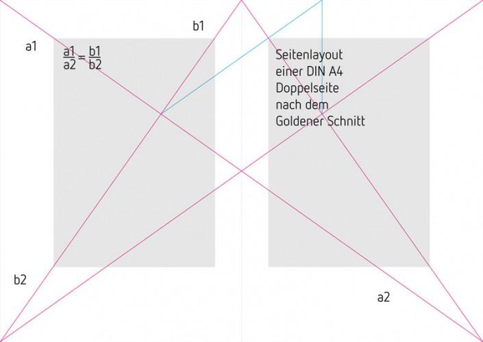 seitenlayout nach dem goldenen schnitt gerhard bergmann face design. Black Bedroom Furniture Sets. Home Design Ideas