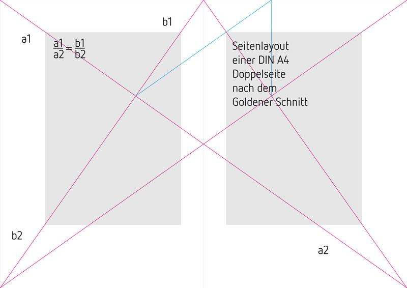 Goldenen Schnitt seitenlayout nach dem goldenen schnitt gerhard bergmann design
